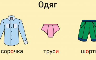 Одяг – Clothes Vocabulary in Ukrainian
