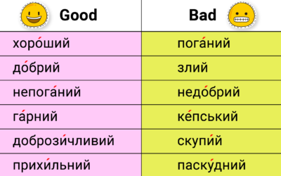 30 ways to say GOOD and BAD in Ukrainian