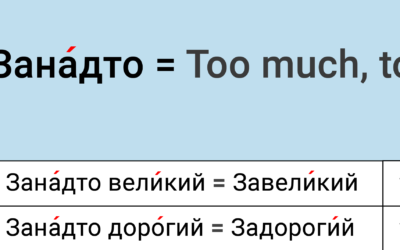 Too much in Ukrainian