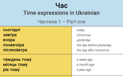 Time expressions in Ukrainian
