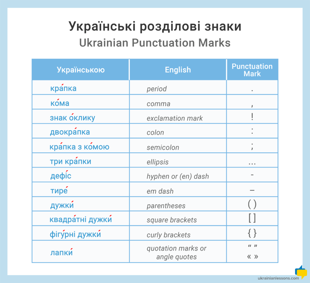 Ukrainian Punctuation