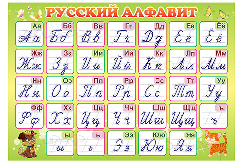 are ukrainian and russian alphabets the same